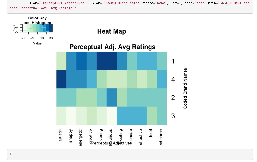 rstats - Marketing Mix Modeling [ Partial R Code File - PDF ] - R